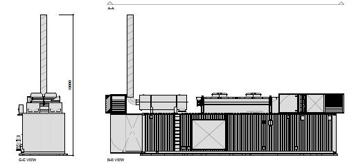 Medium Combustion Plant Generators