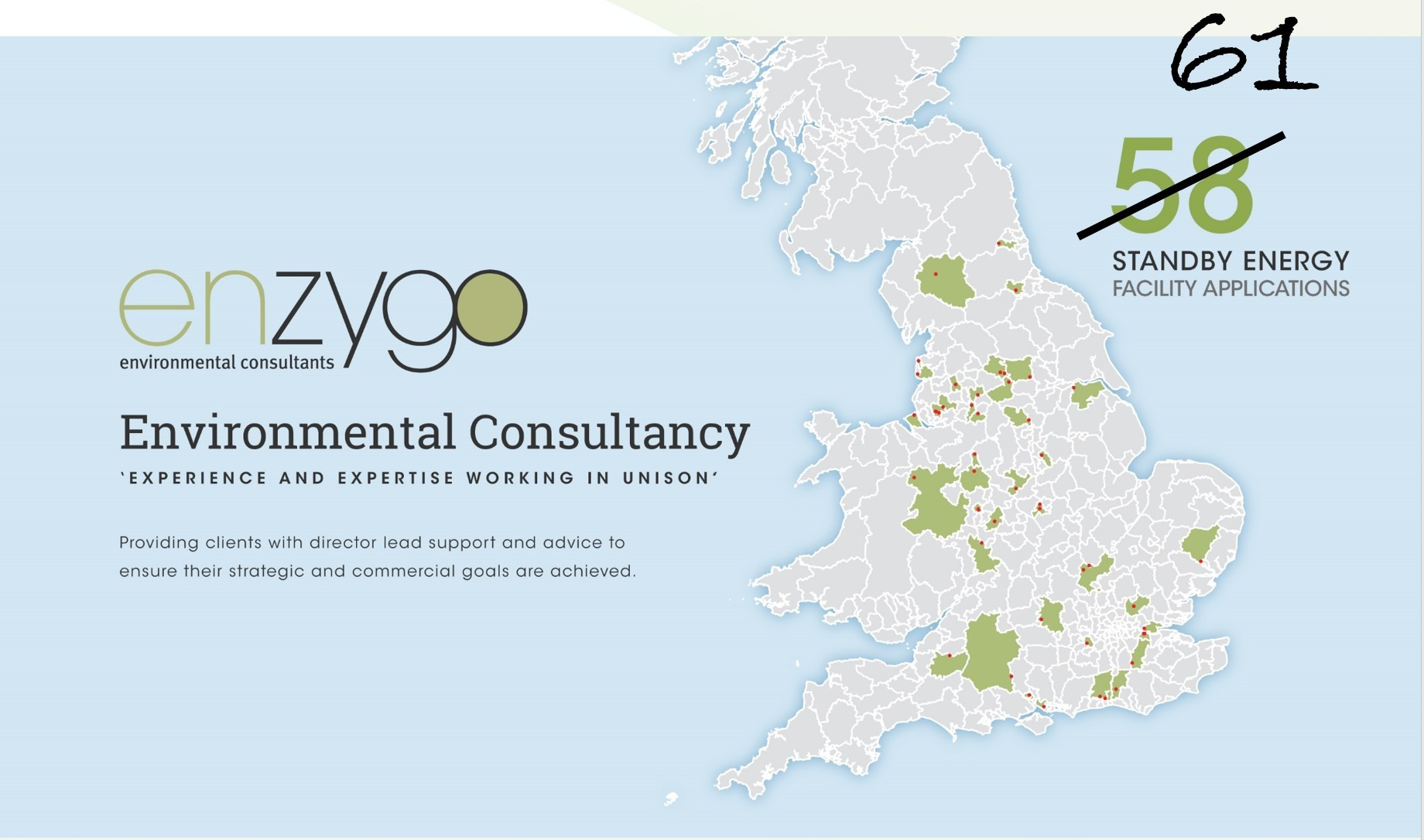 enzygo 61 standby energy facility applications
