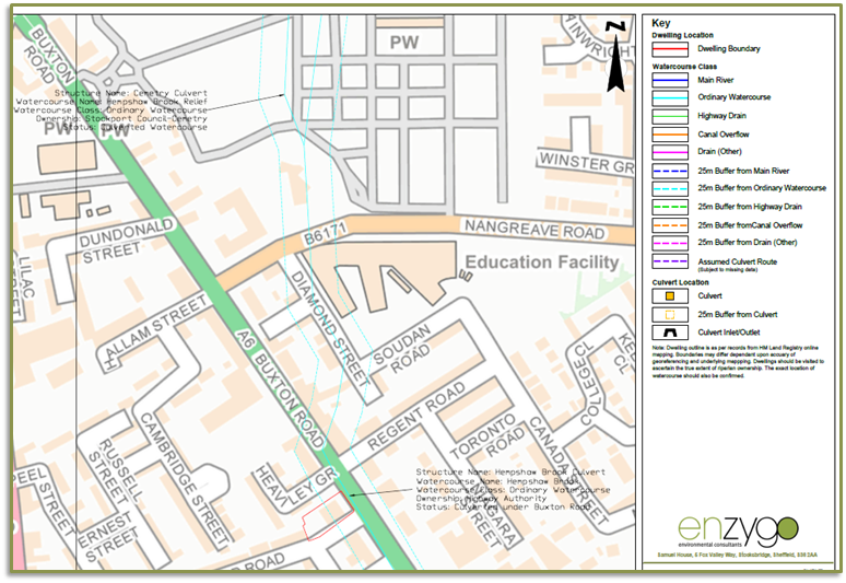 Stockport Flood Risk and Riparian Ownership Analysis